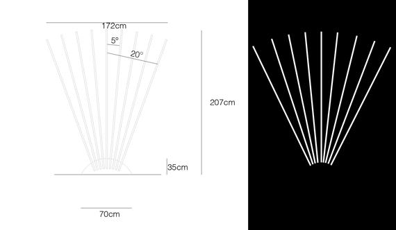 Estructura LED